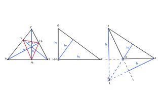 Ortocentro Y Triángulo órtico Ester Alonso